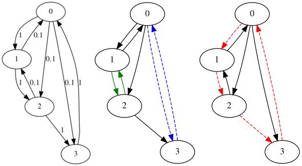11 8 Travelling Salesman Problem (TSP) — MOSEK Fusion API for Python